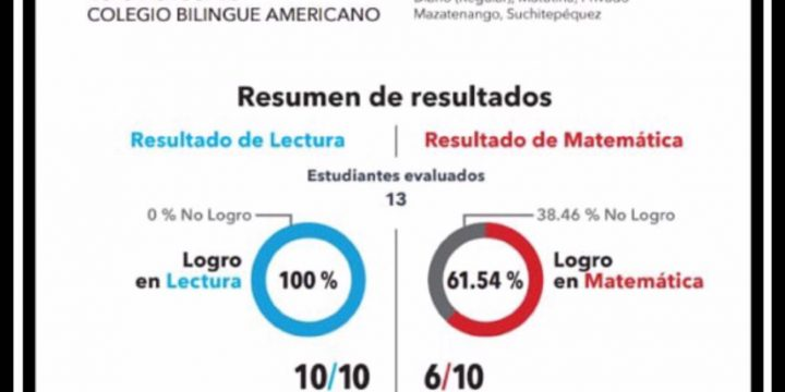 Evaluaciones Graduandos 2018